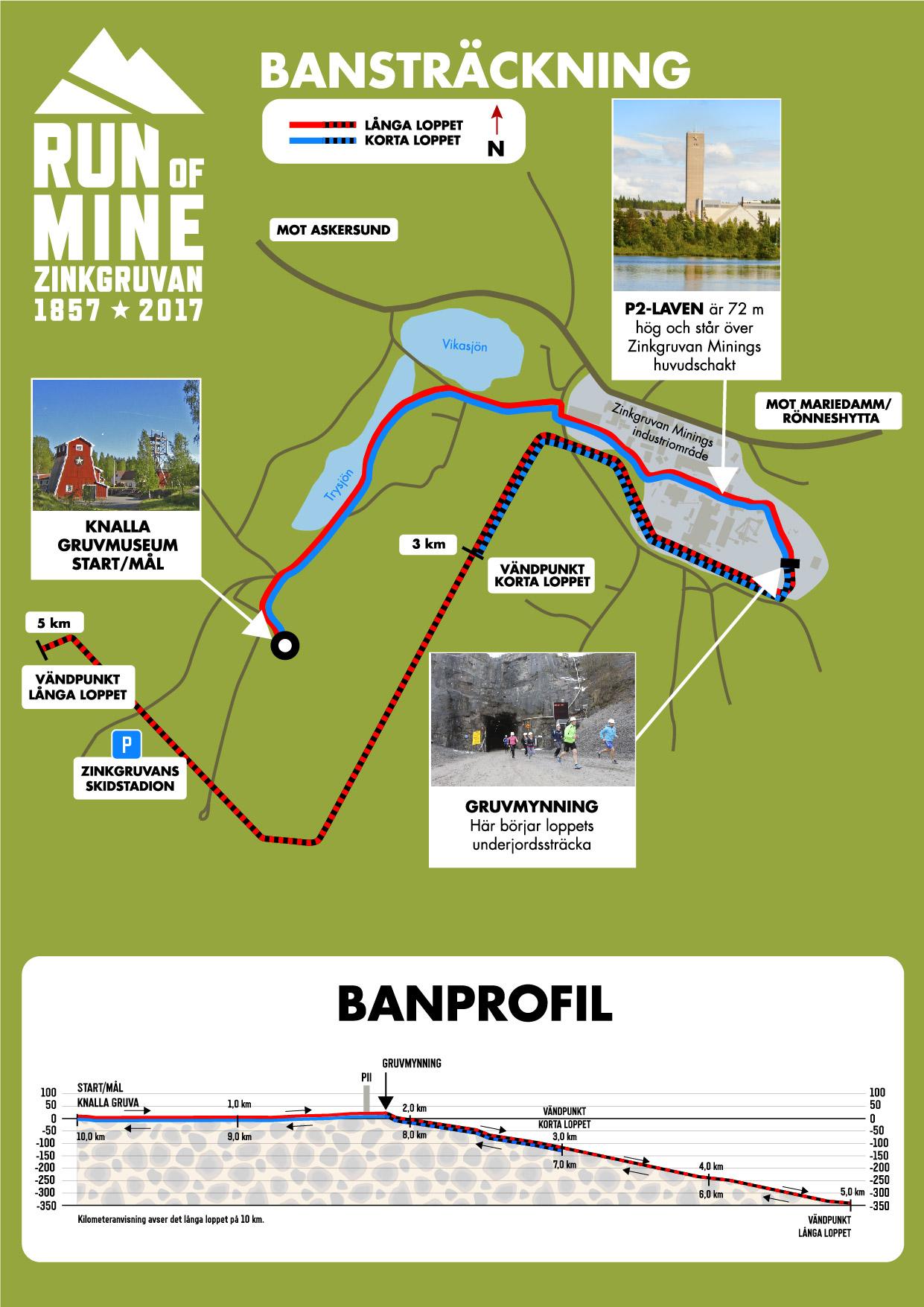 banstrackning_runofmine (1)